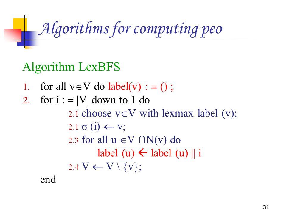 Algorithm LexBFS 1. for all v  V do label(v) :  () ; 2. for i :   V  down to 1 do 2.1 choose v  V with lexmax label (v); 2.1 σ (i)  v; 2.3 for