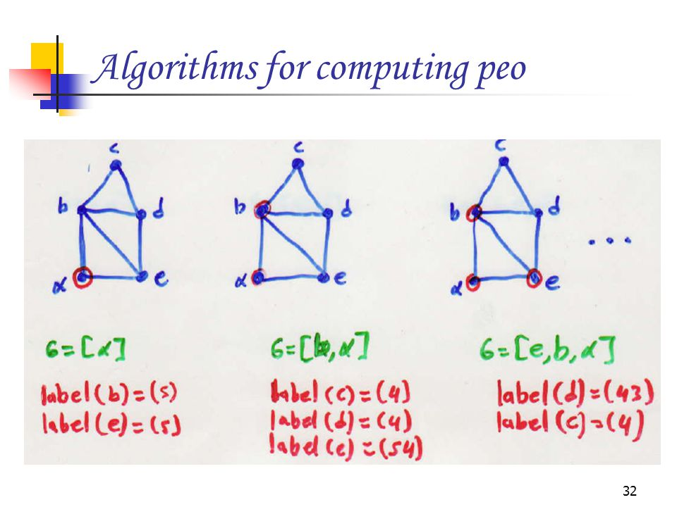 32 Algorithms for computing peo