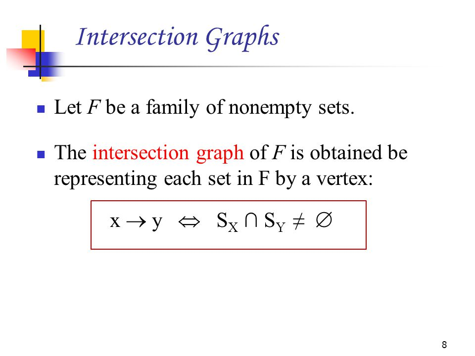 The intersection graph of a family of intervals on a linearly ordered set (like the real line) is called an interval graph 2 I 1 I 3 I 5 1 3 I 2 I 4 I 6 6 4 I 7 5 unit internal graph proper internal graph - no internal property contains another 9 7 Intersection Graphs (Interval)