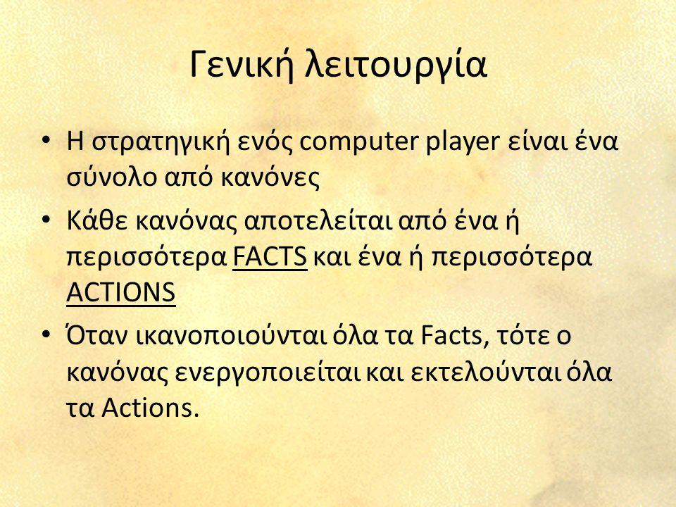 Γενική λειτουργία Η στρατηγική ενός computer player είναι ένα σύνολο από κανόνες Κάθε κανόνας αποτελείται από ένα ή περισσότερα FACTS και ένα ή περισσότερα ACTIONS Όταν ικανοποιούνται όλα τα Facts, τότε ο κανόνας ενεργοποιείται και εκτελούνται όλα τα Actions.