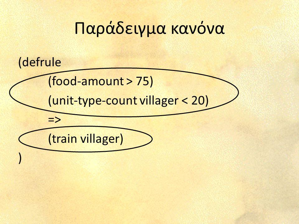 Facts Συνθήκες που μπορεί να ικανοποιούνται ή όχι Μεταξύ των Facts: – Options του παιχνιδιού (πχ map-size, civ-selected) – Συνθήκες του παιχνιδιού (πχ player-resigned, game-time) – Συνθήκες που αφορούν τον παίκτη (πχ food- amount, population, town-under-attack) – Συνθήκες που αφορούν άλλους παίκτες (πχ players-current-age, players-unit-count)