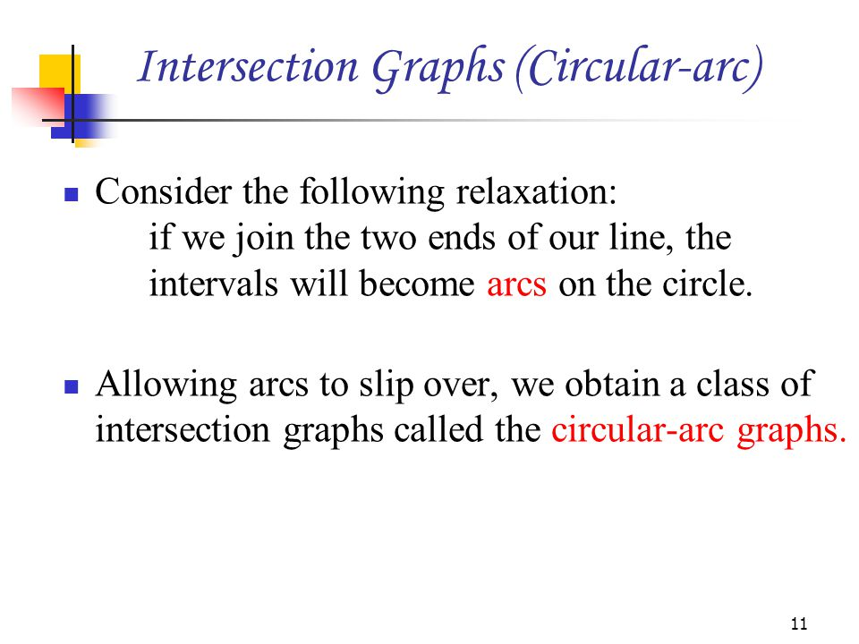 Consider the following relaxation: if we join the two ends of our line, the intervals will become arcs on the circle. Allowing arcs to slip over, we o