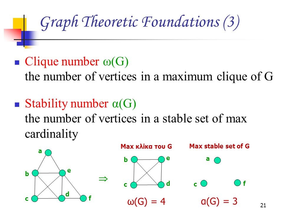Clique number ω(G) the number of vertices in a maximum clique of G 21 Stability number α(G) the number of vertices in a stable set of max cardinality  Max κλίκα του G ω(G) = 4 Max stable set of G α(G) = 3 a b c d f e b c d e a c f Graph Theoretic Foundations (3)