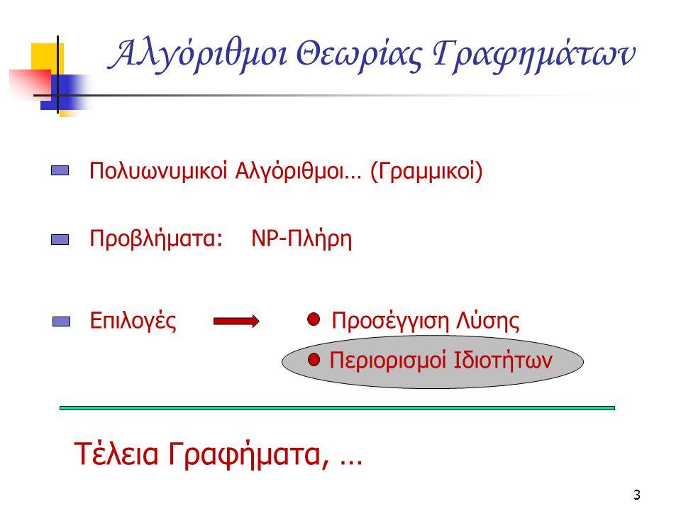 14 Intersection Graphs (Permutation)