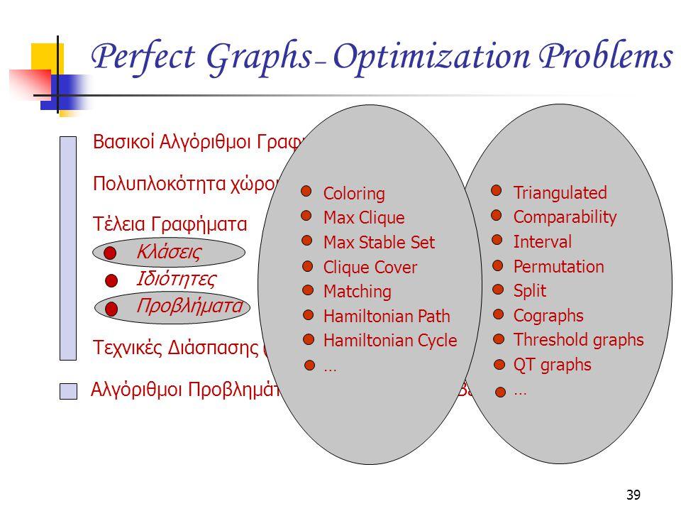 Βασικοί Αλγόριθμοι Γραφημάτων Πολυπλοκότητα χώρου και χρόνου: Ο και Ω Τέλεια Γραφήματα Κλάσεις Ιδιότητες Προβλήματα Τεχνικές Διάσπασης (modular decomposition, …) Αλγόριθμοι Προβλημάτων Αναγνώρισης και Βελτιστοποίησης 39 Coloring Max Clique Max Stable Set Clique Cover Matching Hamiltonian Path Hamiltonian Cycle … Perfect Graphs – Optimization Problems Triangulated Comparability Interval Permutation Split Cographs Threshold graphs QT graphs …