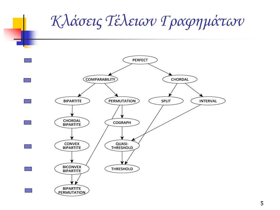 Graph Theoretic Foundations (0) 6 Graph G = (V, E) B