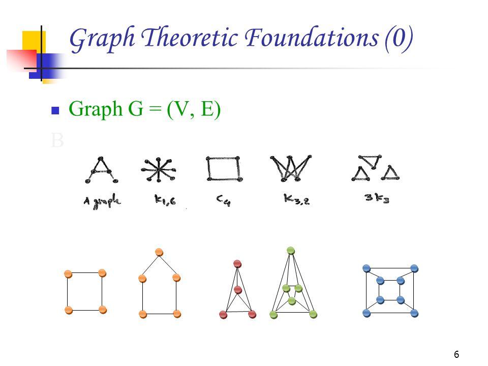Graph Theoretic Foundations (1) 7 G = (V, E) and G′ = (V′, E′) are isomorphic, denoted G G′, if  a bijection f: V  V′: (x, y)  E  (f(x), f(y))  E′  x, y  V 1 2 3 6 5 4 1 2 3 6 5 4 1, 2, 3, 4, 5, 6 1, 5, 3, 4, 2, 6 (2,6)  E  (5, 6)  E '