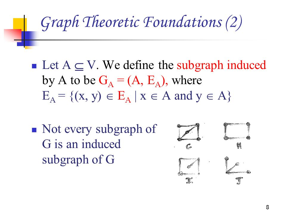 Let A  V. We define the subgraph induced by A to be G A = (A, E A ), where E A = {(x, y)  E A | x  A and y  A} Not every subgraph of G is an induc