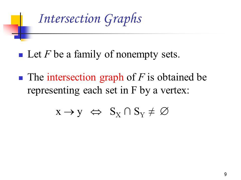 Theorem 1.4.