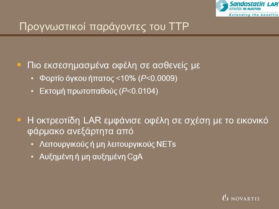Προγνωστικοί παράγοντες του TTP  Πιο εκσεσημασμένα οφέλη σε ασθενείς με Φορτίο όγκου ήπατος <10% (P<0.0009) Εκτομή πρωτοπαθούς (P<0.0104)  Η οκτρεοτίδη LAR εμφάνισε οφέλη σε σχέση με το εικονικό φάρμακο ανεξάρτητα από Λειτουργικούς ή μη λειτουργικούς NETs Αυξημένη ή μη αυξημένη CgA
