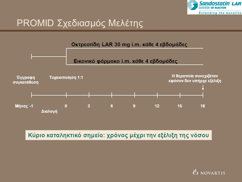 PROMID Σχεδιασμός Μελέτης Μήνας 0369121518 Διαλογή Έγγραφη συγκατάθεση Τυχαιοποίηση 1:1 Η θεραπεία συνεχιζόταν εφόσον δεν υπήρχε εξέλιξη Οκτρεοτίδη LAR 30 mg i.m.