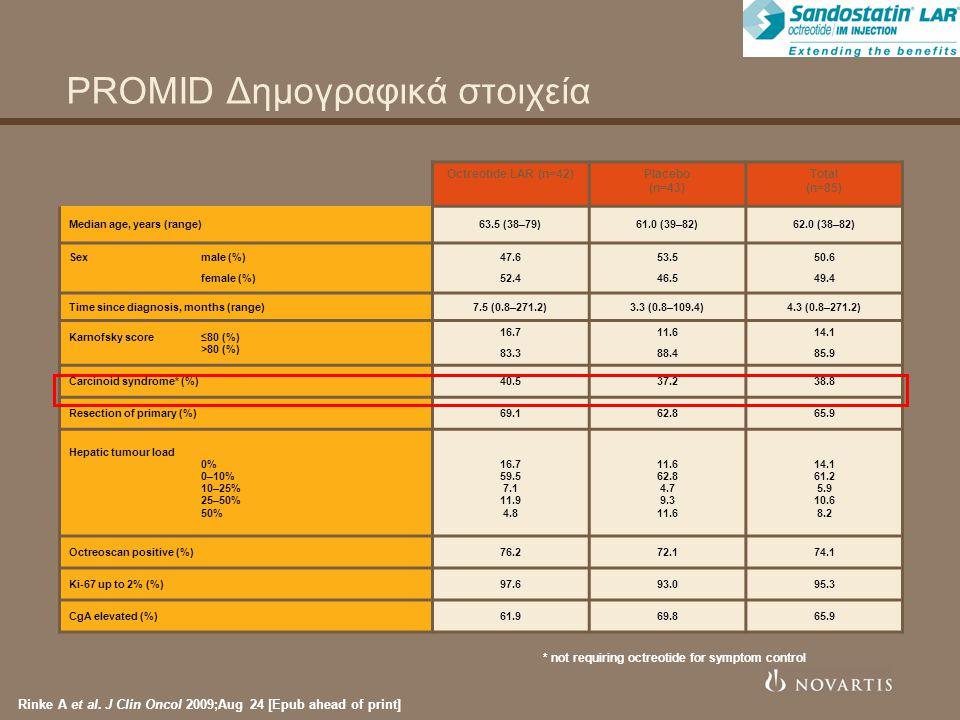 Η οκτρεοτίδη LAR 30 mg παρατείνει σημαντικά το χρόνο έως την εξέλιξη της νόσου σε σχέση με το εικονικό φάρμακο Οκτρεοτίδη LAR 30 mg: 42 ασθενείς / 26 γεγονότα Median TTP = 14.3 μήνες [95% CI: 11.0–28.8] Εικονικό: 43 ασθενείς / 40 γεγονότα Median TTP = 6.0 μήνες [95% CI: 3.7–9.4] Χρόνος (μήνες) Ποσοστό ασθενών χωρίς εξέλιξη 0 0.25 0.5 0.75 1 06121824303642485460667278 Based on the conservative ITT analysis 66% μείωση του κινδύνου εξέλιξης της νόσου HR=0.34; 95% CI: 0.20–0.59; P=0.000072 Rinke A et al.