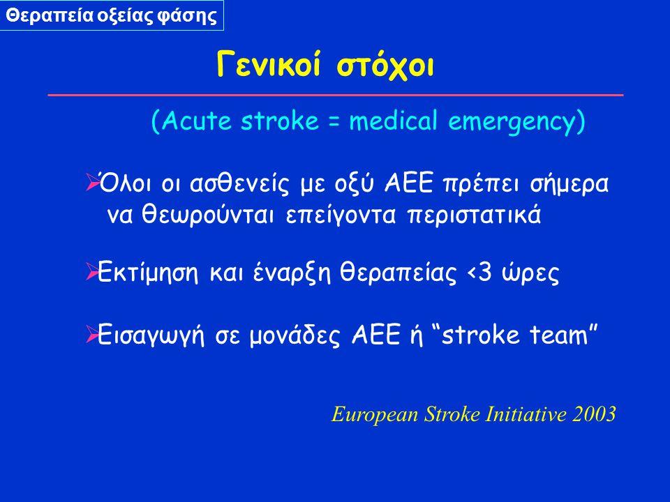 (Acute stroke = medical emergency)  Όλοι οι ασθενείς με οξύ ΑΕΕ πρέπει σήμερα να θεωρούνται επείγοντα περιστατικά  Εκτίμηση και έναρξη θεραπείας <3 ώρες  Εισαγωγή σε μονάδες ΑΕΕ ή stroke team Γενικοί στόχοι European Stroke Initiative 2003 Θεραπεία οξείας φάσης