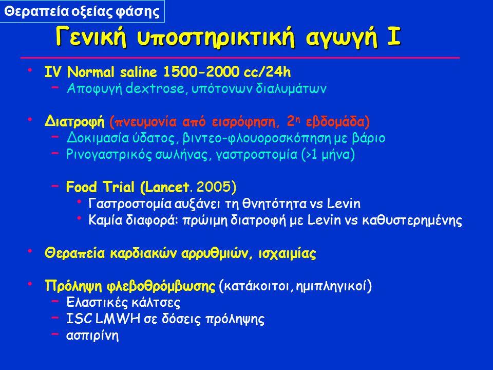 ΙV Normal saline 1500-2000 cc/24h – Αποφυγή dextrose, υπότονων διαλυμάτων Διατροφή (πνευμονία από εισρόφηση, 2 η εβδομάδα) – Δοκιμασία ύδατος, βιντεο-φλουοροσκόπηση με βάριο – Ρινογαστρικός σωλήνας, γαστροστομία (>1 μήνα) – Food Trial (Lancet.