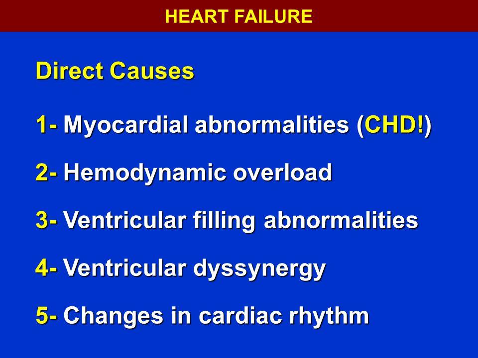 Direct Causes 1- Myocardial abnormalities (CHD!) 2- Hemodynamic overload 3- Ventricular filling abnormalities 4- Ventricular dyssynergy 5- Changes in cardiac rhythm HEART FAILURE