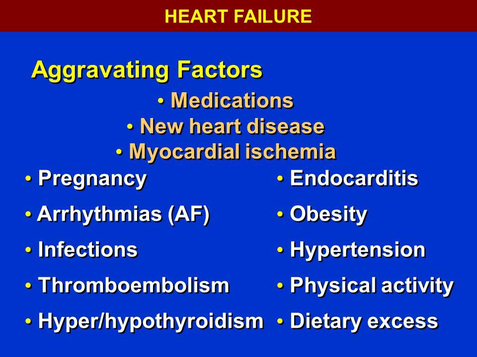 Aggravating Factors Medications New heart disease Myocardial ischemia Medications New heart disease Myocardial ischemia Endocarditis Obesity Hypertens