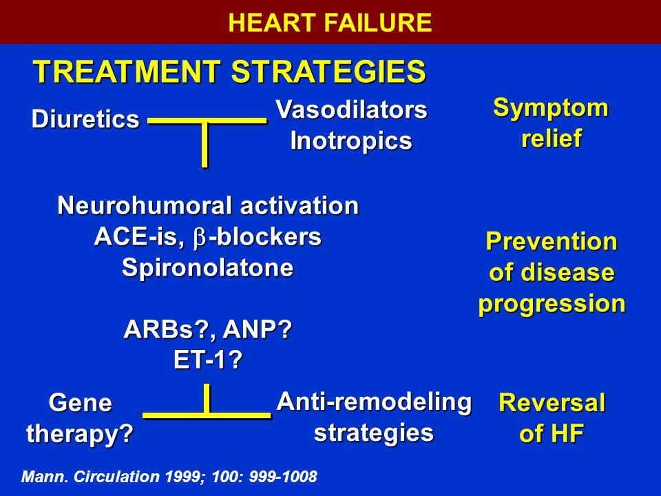 Diuretics VasodilatorsInotropics Neurohumoral activation ACE-is,  -blockers Spironolatone ARBs?, ANP.