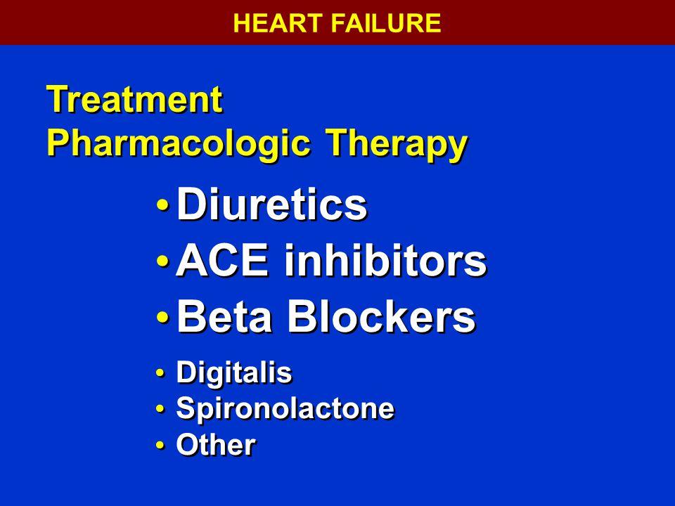 Treatment Pharmacologic Therapy Treatment Pharmacologic Therapy Diuretics ACE inhibitors Beta Blockers Digitalis Spironolactone Other Diuretics ACE inhibitors Beta Blockers Digitalis Spironolactone Other HEART FAILURE
