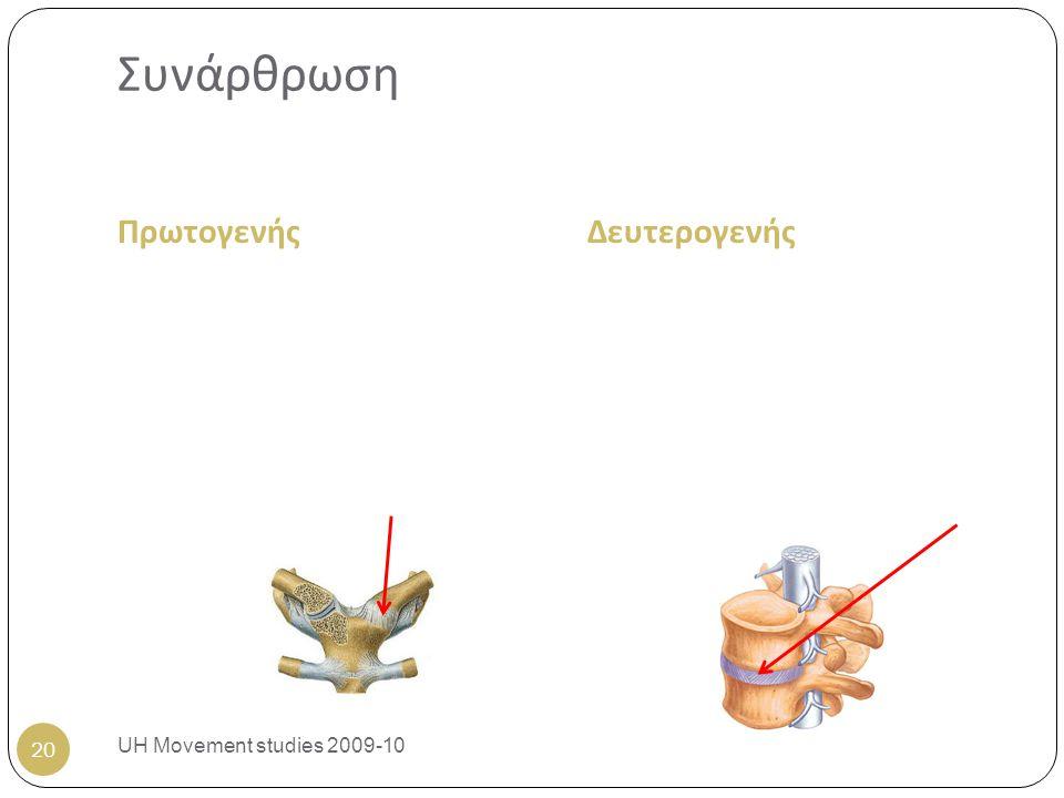 Συνάρθρωση Δευτερογενής UH Movement studies 2009-10 20 Πρωτογενής
