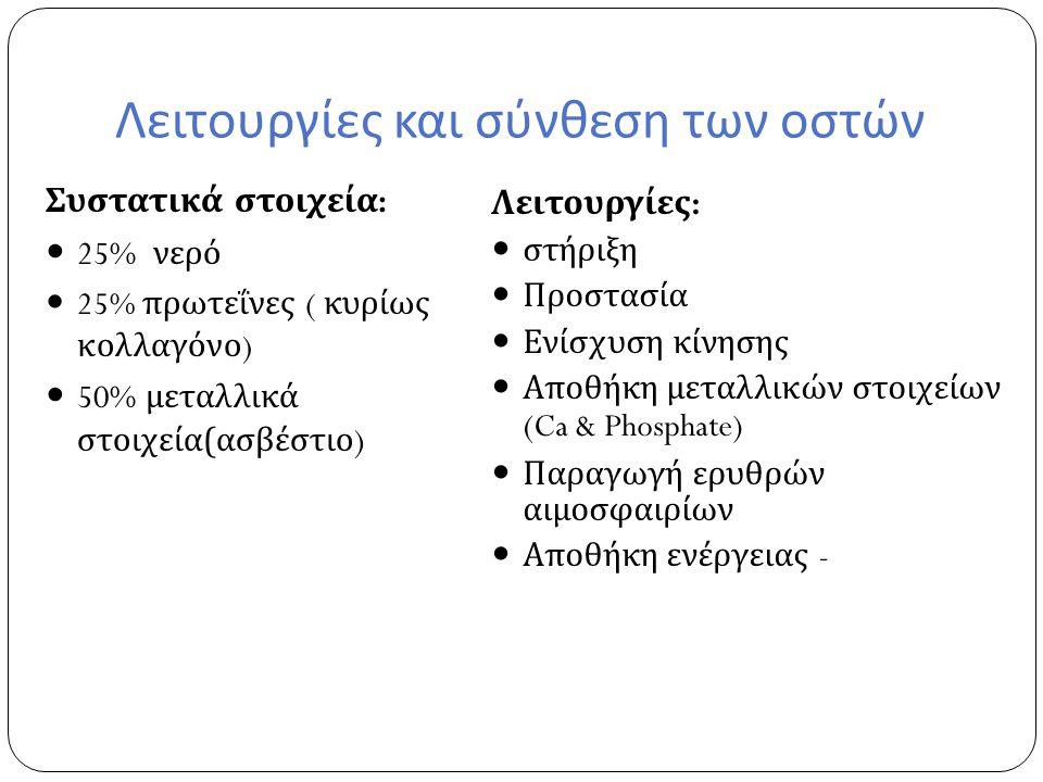 UH Movement studies 2009-10 24 Ελλειψοειδής Κίνηση σε 2 ε π ί π εδα Κερκιδοκαρ π ική Σφαιροειδής Πολυαξονική Εφιππιοειδής Καρπομετακάρπια του αντίχειρα