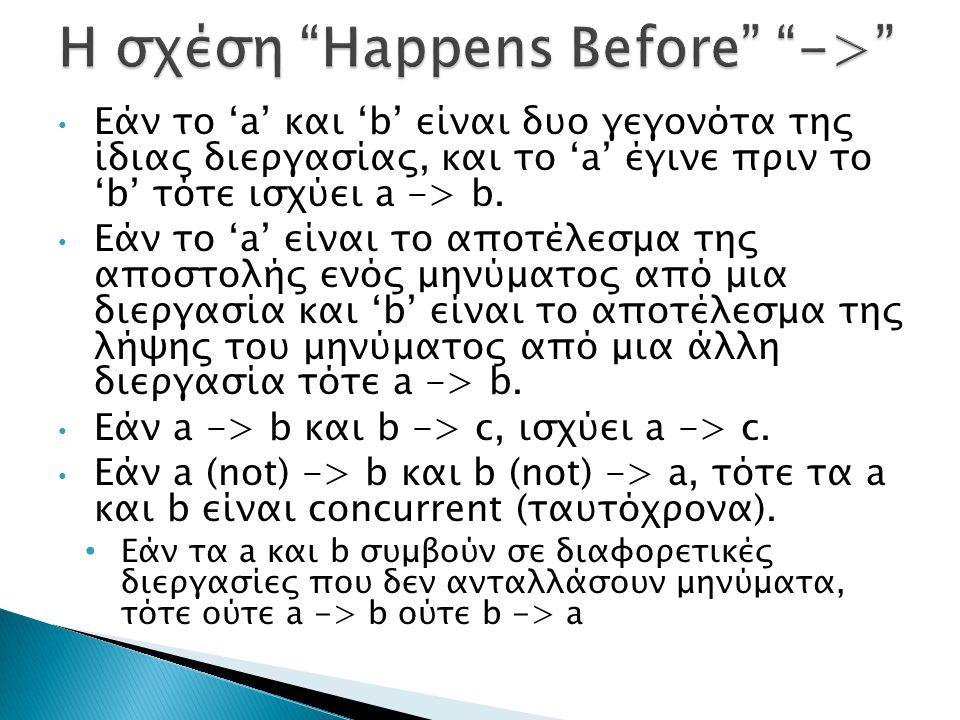 Εάν το 'a' και 'b' είναι δυο γεγονότα της ίδιας διεργασίας, και το 'a' έγινε πριν το 'b' τότε ισχύει a -> b. Εάν το 'a' είναι το αποτέλεσμα της αποστο
