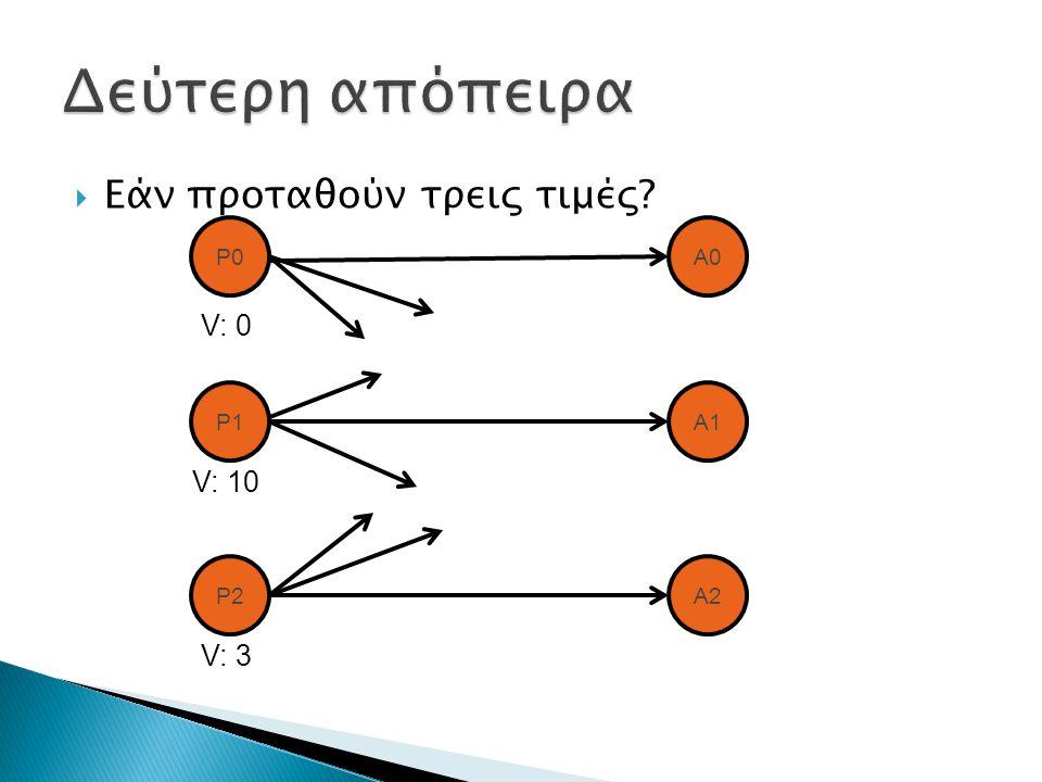  Εάν προταθούν τρεις τιμές? P0 P1 P2 A1 A0 A2 V: 0 V: 10 V: 3