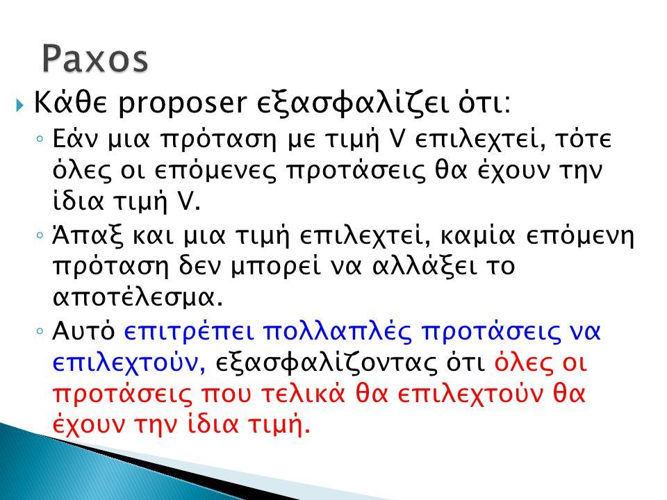  Κάθε proposer εξασφαλίζει ότι: ◦ Εάν μια πρόταση με τιμή V επιλεχτεί, τότε όλες οι επόμενες προτάσεις θα έχουν την ίδια τιμή V.
