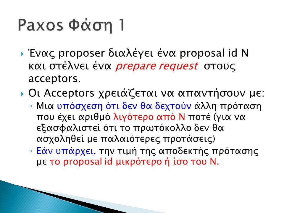  Ένας proposer διαλέγει ένα proposal id N και στέλνει ένα prepare request στους acceptors.  Οι Acceptors χρειάζεται να απαντήσουν με: ◦ Μια υπόσχεση