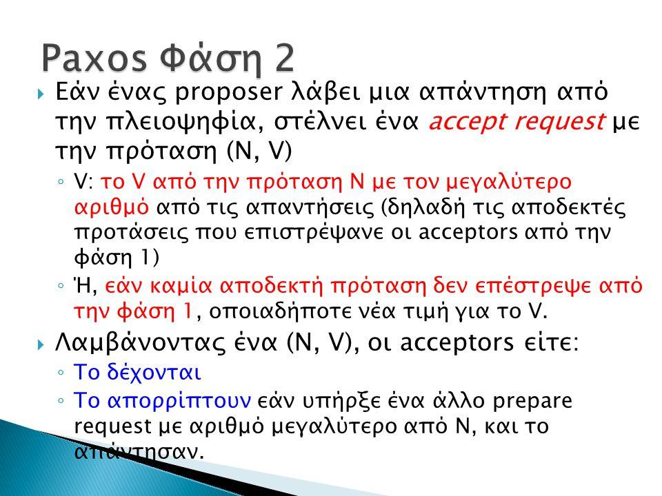  Εάν ένας proposer λάβει μια απάντηση από την πλειοψηφία, στέλνει ένα accept request με την πρόταση (N, V) ◦ V: το V από την πρόταση Ν με τον μεγαλύτ