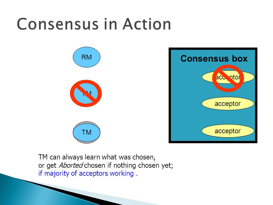 RM TM acceptor Consensus box TM TM can always learn what was chosen, or get Aborted chosen if nothing chosen yet; if majority of acceptors working.