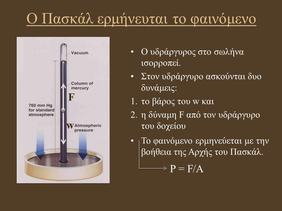 Ο Πασκάλ ερμήνευται το φαινόμενο Ο υδράργυρος στο σωλήνα ισορροπεί. Στον υδράργυρο ασκούνται δυο δυνάμεις: 1.το βάρος του w και 2.η δύναμη F από τον υ