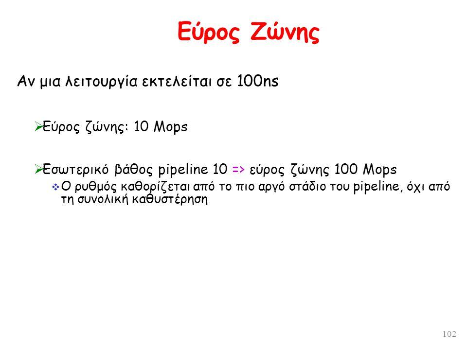 102 Εύρος Ζώνης Αν μια λειτουργία εκτελείται σε 100ns  Εύρος ζώνης: 10 Mops  Εσωτερικό βάθος pipeline 10 => εύρος ζώνης 100 Mops  Ο ρυθμός καθορίζεται από το πιο αργό στάδιο του pipeline, όχι από τη συνολική καθυστέρηση