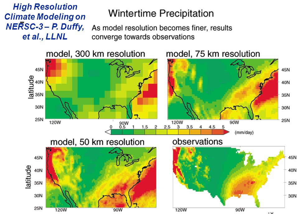 13 High Resolution Climate Modeling on NERSC-3 – P. Duffy, et al., LLNL