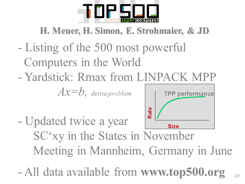 29 H. Meuer, H. Simon, E. Strohmaier, & JD - Listing of the 500 most powerful Computers in the World - Yardstick: Rmax from LINPACK MPP Ax=b, dense pr