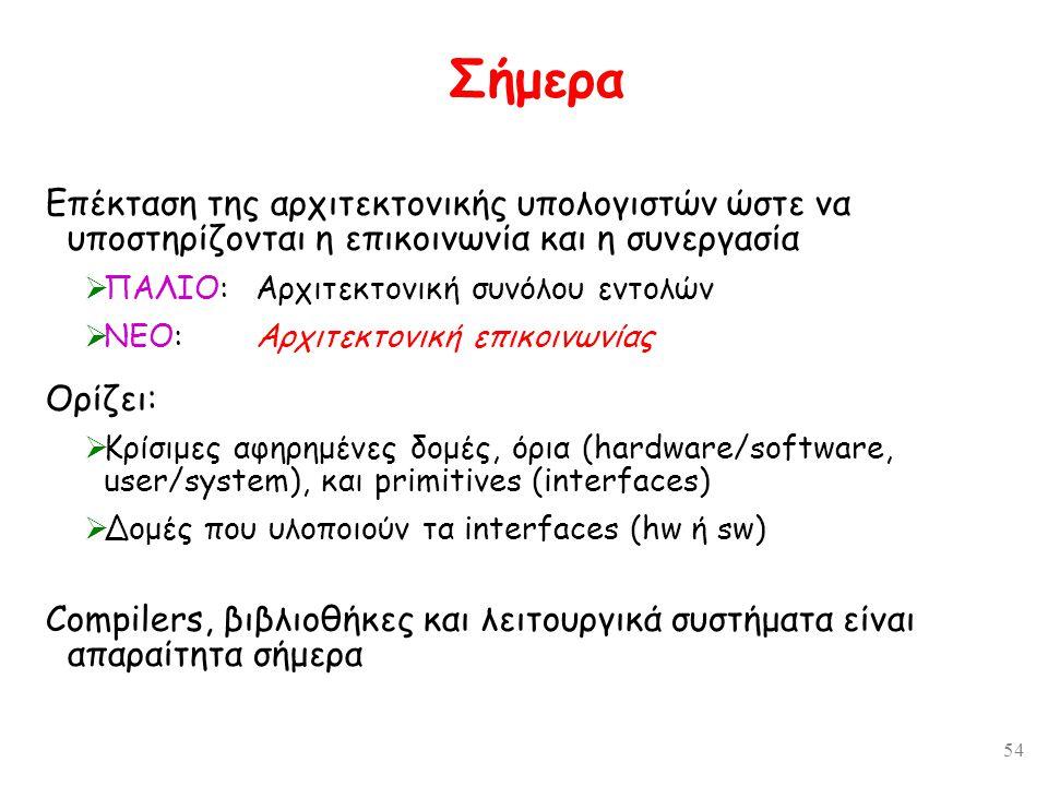 54 Σήμερα Επέκταση της αρχιτεκτονικής υπολογιστών ώστε να υποστηρίζονται η επικοινωνία και η συνεργασία  ΠΑΛΙΟ:Αρχιτεκτονική συνόλου εντολών  ΝΕΟ:Αρχιτεκτονική επικοινωνίας Ορίζει:  Κρίσιμες αφηρημένες δομές, όρια (hardware/software, user/system), και primitives (interfaces)  Δομές που υλοποιούν τα interfaces (hw ή sw) Compilers, βιβλιοθήκες και λειτουργικά συστήματα είναι απαραίτητα σήμερα