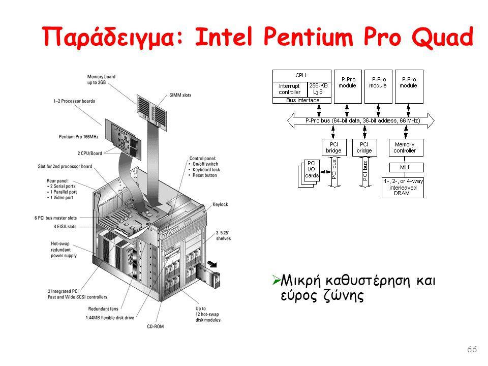 66 Παράδειγμα: Intel Pentium Pro Quad  Μικρή καθυστέρηση και εύρος ζώνης