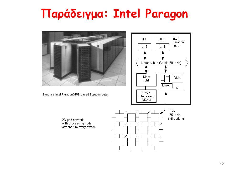 76 Παράδειγμα: Intel Paragon