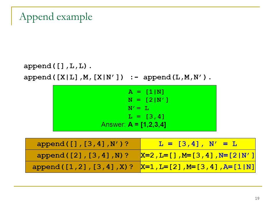 19 append([],L,L). append([X|L],M,[X|N']) :- append(L,M,N'). append([1,2],[3,4],X)? X=2,L=[],M=[3,4],N=[2|N']append([2],[3,4],N)? X=1,L=[2],M=[3,4],A=
