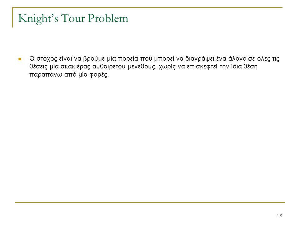 28 Knight's Tour Problem Ο στόχος είναι να βρούμε μία πορεία που μπορεί να διαγράψει ένα άλογο σε όλες τις θέσεις μία σκακιέρας αυθαίρετου μεγέθους, χ