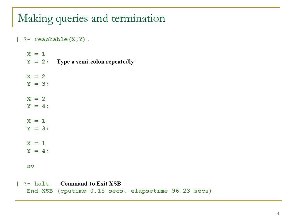 35 Ορισμός Κατηγορημάτων Το κατηγόρημα is_valid/1 πετυχαίνει όταν η κατάσταση State είναι επιτρεπτή, δηλαδή δεν παραβιάζει τους περιορισμούς του προβλήματος..