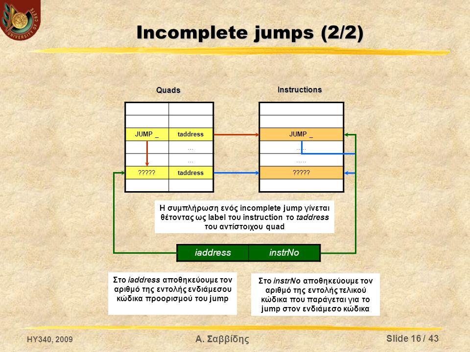 Incomplete jumps (2/2) JUMP _taddress … … taddress JUMP _ …..