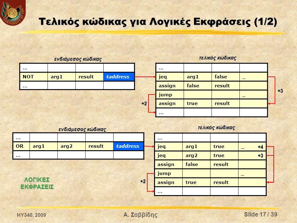 Τελικός κώδικας για Λογικές Εκφράσεις (1/2) … NOTarg1resulttaddress … … jeqarg1false_ assignfalseresult jump_ assigntrueresult … ενδιάμεσος κώδικας τελικός κώδικας ΛΟΓΙΚΕΣΕΚΦΡΑΣΕΙΣ +3 +2 … ORarg1arg2resulttaddress … … jeqarg1true_ jeqarg2true assignfalseresult jump_ assigntrueresult … ενδιάμεσος κώδικας τελικός κώδικας +4 +3 +2 HY340, 2009 Slide 17 / 39 Α.