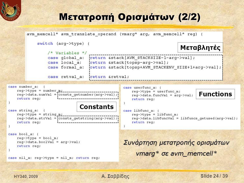 Μετατροπή Ορισμάτων (2/2) Μεταβλητές Constants Functions Συνάρτηση μετατροπής ορισμάτων vmarg* σε avm_memcell* HY340, 2009 Slide 24 / 39 Α.
