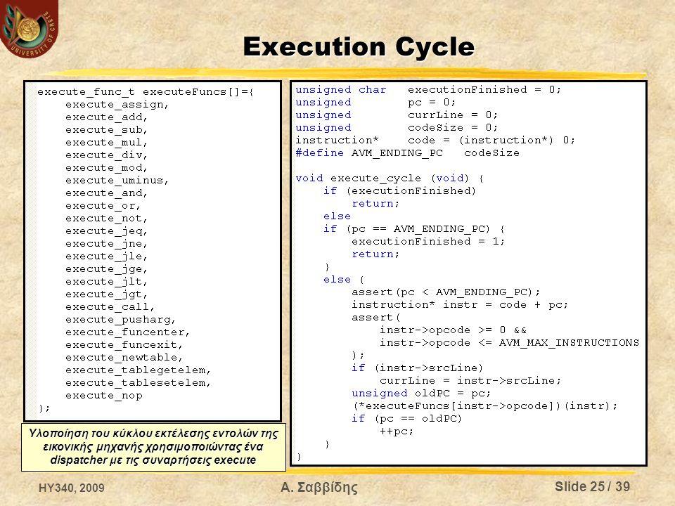 Execution Cycle Υλοποίηση του κύκλου εκτέλεσης εντολών της εικονικής μηχανής χρησιμοποιώντας ένα dispatcher με τις συναρτήσεις execute HY340, 2009 Slide 25 / 39 Α.