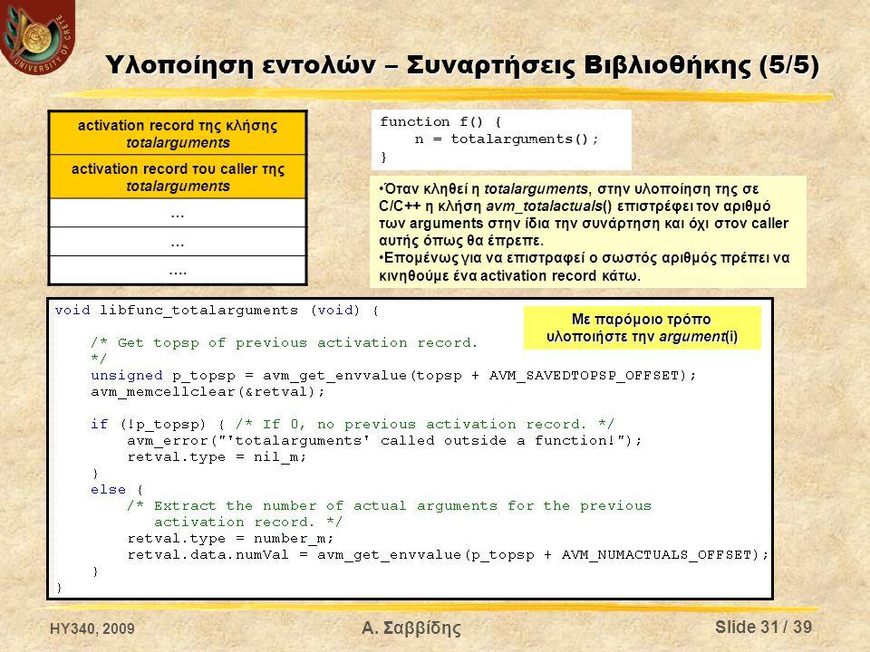 Υλοποίηση εντολών – Συναρτήσεις Βιβλιοθήκης (5/5) activation record της κλήσης totalarguments activation record του caller της totalarguments … … ….