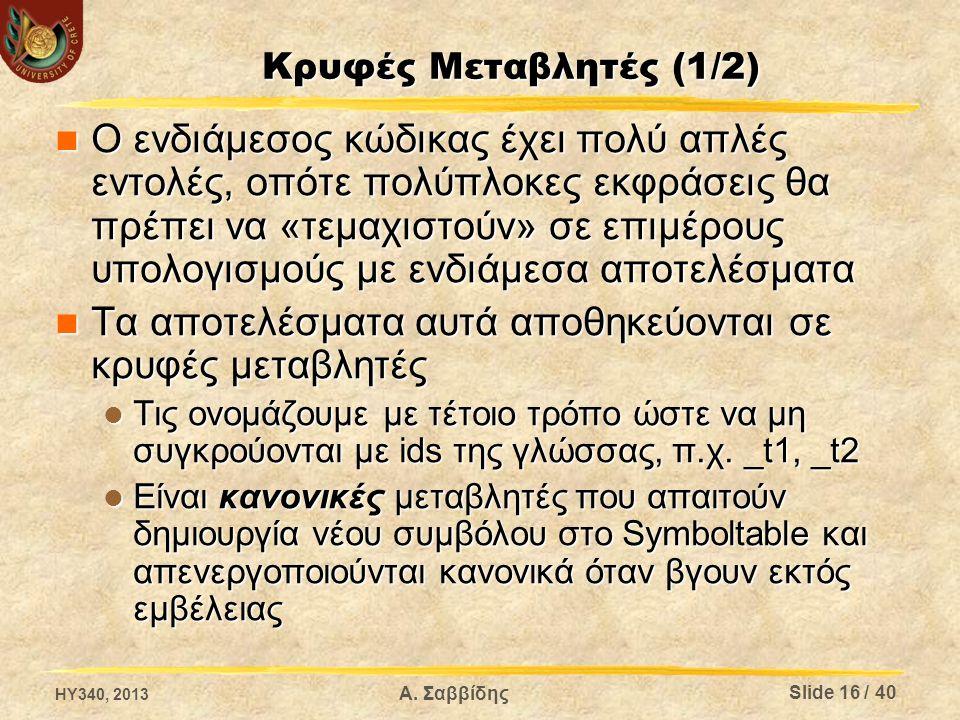 Κρυφές Μεταβλητές (1/2) Ο ενδιάμεσος κώδικας έχει πολύ απλές εντολές, οπότε πολύπλοκες εκφράσεις θα πρέπει να «τεμαχιστούν» σε επιμέρους υπολογισμούς