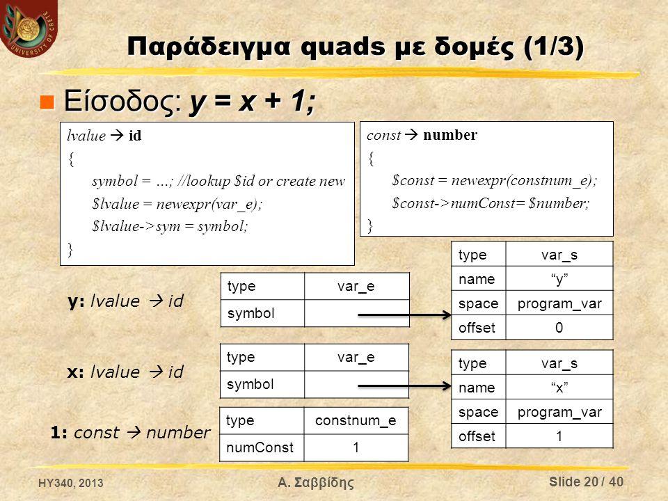Παράδειγμα quads με δομές (1/3) Είσοδος: y = x + 1; Είσοδος: y = x + 1; HY340, 2013 Α. Σαββίδης typevar_e symbol typeconstnum_e numConst1 typevar_e sy