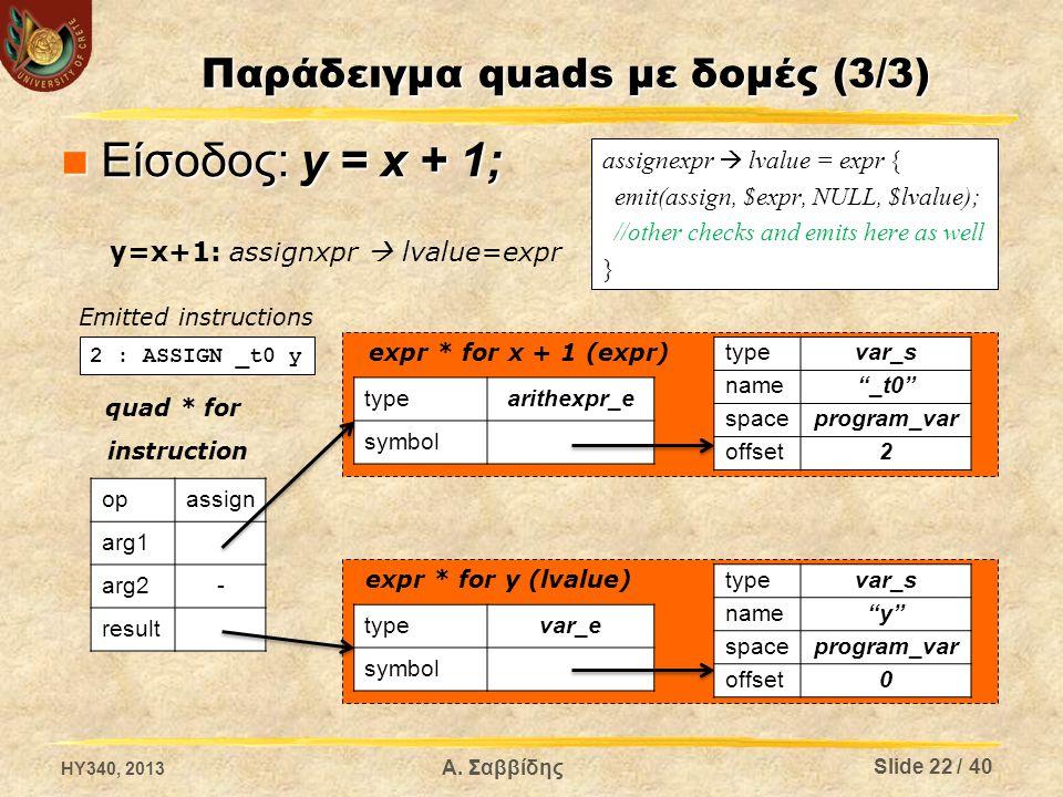 Παράδειγμα quads με δομές (3/3) Είσοδος: y = x + 1; Είσοδος: y = x + 1; HY340, 2013 Α. Σαββίδης assignexpr  lvalue = expr { emit(assign, $expr, NULL,