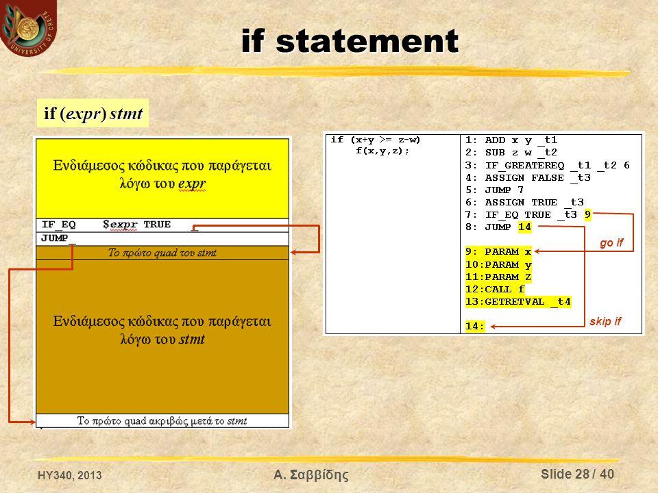 if statement if (expr) stmt skip if go if HY340, 2013 Α. Σαββίδης Slide 28 / 40
