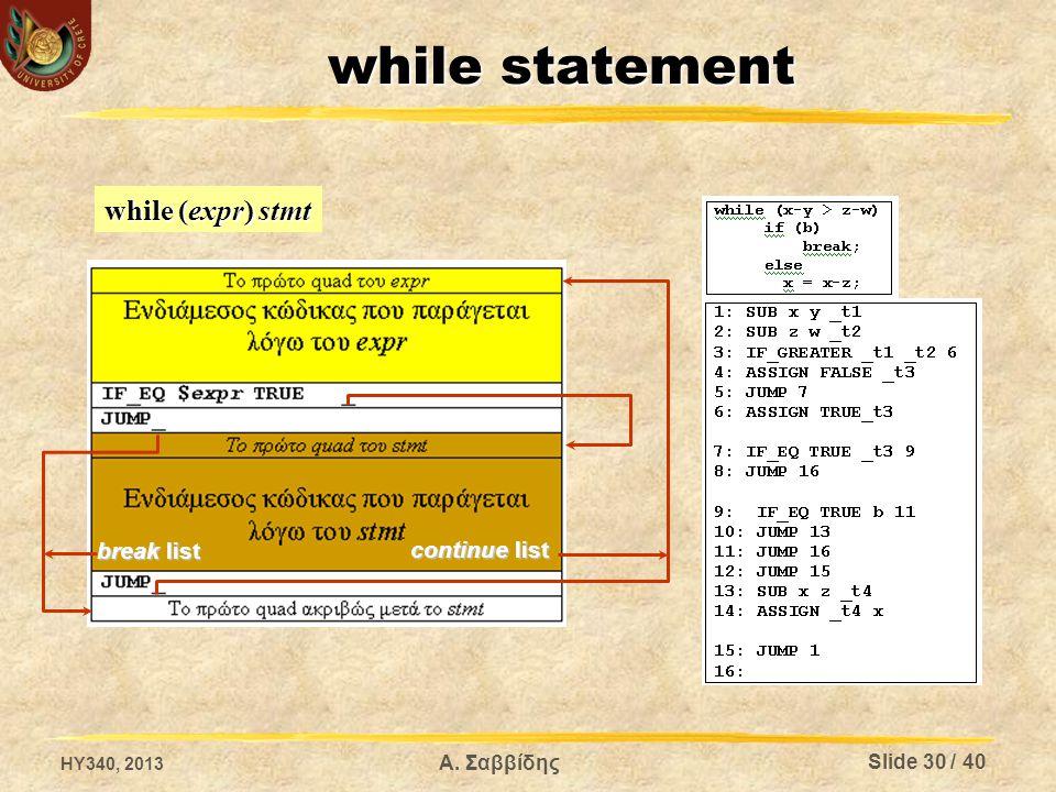 while statement while (expr) stmt break list continue list HY340, 2013 Α. Σαββίδης Slide 30 / 40